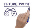 Hand met pen drawing future proof en verrekijkers Stock Fotografie
