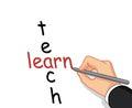 Hand writing learn and teach