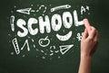 Hand writing on school blackoard