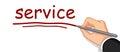 Hand writing service word