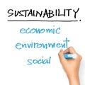 Sustainability on whiteboard Royalty Free Stock Photo