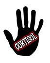 Handprint cortisol