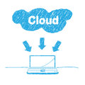 Handwriting sketch cloud computing concept Stock Image