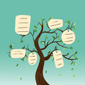 Hang tag family tree Royalty Free Stock Photo
