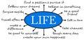 Šťastný život