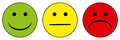 Happy to unhappy smileys a green a yellow and a red smiley from sad looking Royalty Free Stock Photo