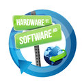 Hardware software road sign illustration design over white Royalty Free Stock Photography