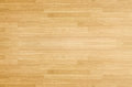 Hardwood maple basketball court floor viewed from above Royalty Free Stock Photo