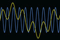Harmonic waves diagram Royalty Free Stock Image