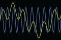 Harmonic waves diagram Royalty Free Stock Photo