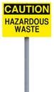 Hazardous Waste Royalty Free Stock Photo