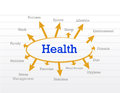 Health concept diagram illustration design over white Stock Images