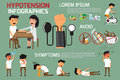 Health concept infographics of hypotension & hypertension diseas
