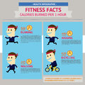 Health facts info graphic. Fitness facts, calories burned per 1 hour.