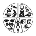 stock image of  Health food group info graphic icon