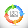 Health insurance cycle sign concept illustration design graphic Royalty Free Stock Photo