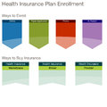 Health insurance plan enrollment an image of a chart Stock Photography