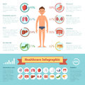 Healthcare infographic elements with human different organs set. Medicine vector illustrations