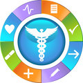 Healthcare Wheel - Simple Royalty Free Stock Photography
