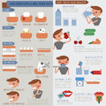 Healthier gums and healthier teeth infographic illustrator Royalty Free Stock Image