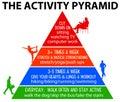 Healthy activity