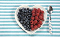 Healthy diet high dietary fiber breakfast with blueberries and raspberries in heart plate shape white on aqua blue stripe place Royalty Free Stock Image