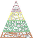 The healthy eating pyramid vector illustration of food showing main food groups Stock Photography