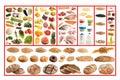 Zdravý jedlo sprievodca