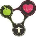 Healthy heart triangle Royalty Free Stock Photo