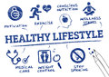 Healthy lifestyle chart with keywords and icons Royalty Free Stock Photos