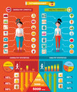 Healthy And Unhealthy Infographic Template