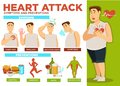 Heart attack symptoms and preventions poster text vector