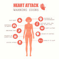 Heart attack, woman disease