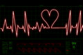Heart beat pulse Royalty Free Stock Photography