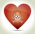 Heart skull Zdjęcia Royalty Free