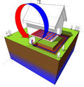 Heat pump underfloor heating diagram air source – air source combined with low temperature system another Stock Images