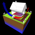 Heat pump underfloor heating diagram air source –air source combined with low temperature system another house Stock Photography