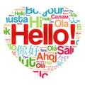 Hello Love Heart word cloud