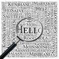 Hello word cloud concept