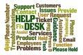 Help Desk Word Cloud