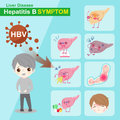Hepatitis b symptom