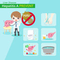 Hepatitis A prevent