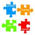 Het concept van de marketing Stock Foto