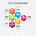 Hex Phase Elimination Royalty Free Stock Photo