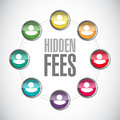Hidden fees people community sign concept illustration design graphic Royalty Free Stock Photos