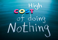 High cost of doing nothing conceptual words on blackboard Royalty Free Stock Images