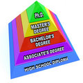 Higher Learning Education Degrees - Pyramid Royalty Free Stock Photo