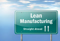 Highway signpost lean manufacturing with wording Royalty Free Stock Images