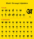 Hindi devnagari alphabet devanagari with english translation Royalty Free Stock Image