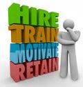 Hire Train Motivate Retain Employee Retention Satisfaction Think Royalty Free Stock Photo